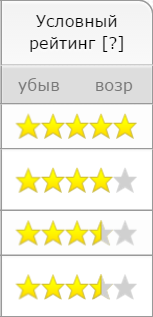 Рейтинг автошкол city_p{amp}gt;]